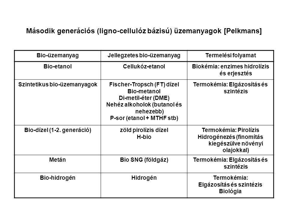 Második generációs (ligno-cellulóz bázisú) üzemanyagok [Pelkmans]